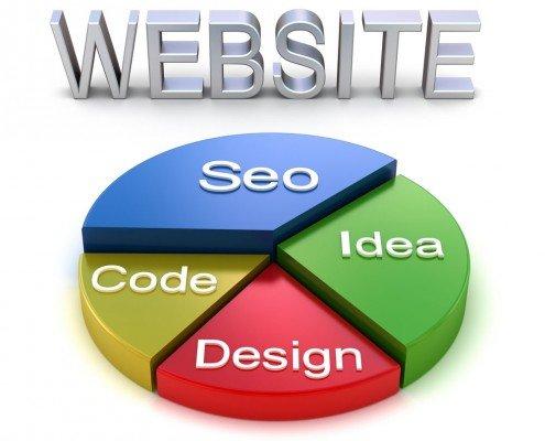 طراحی سایت و سئو طراحی وبسایت و سئو