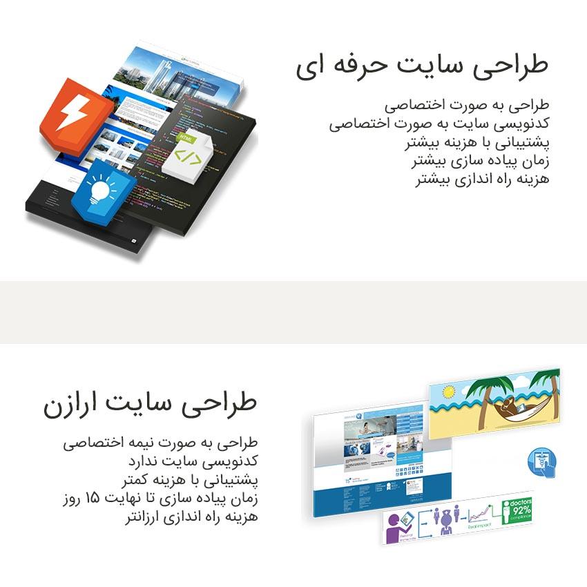 طراحی سایت ارزان و تفاوت آن با طراحی سایت حرفه ای
